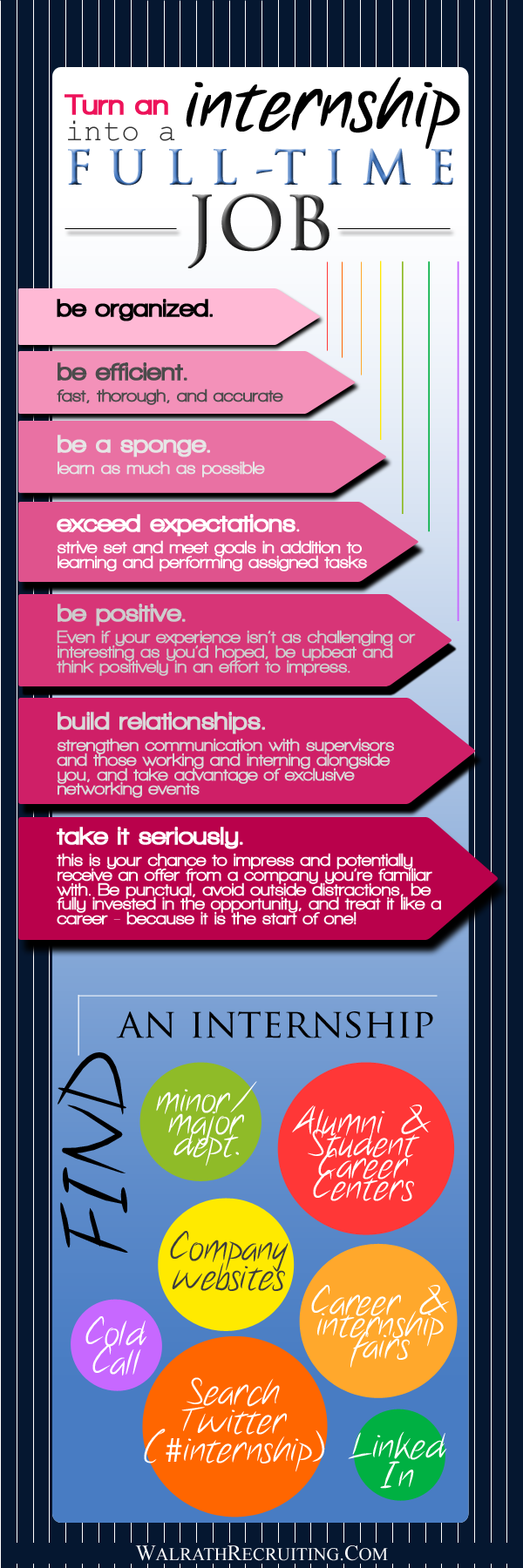 Infographic - Interns.png
