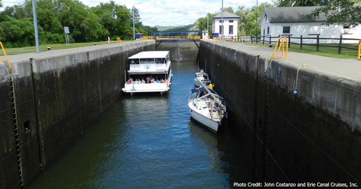 modern boats erie canal