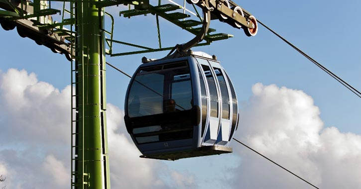 gondola at the top of one end of the line